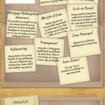 Home Loan Terminologies Infographic