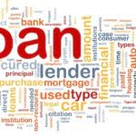 loan-terms-collage