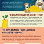 UITF investment thumbnail