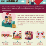 Cost of First Date in Manila Infographic thumbnail