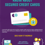 How To Get A Secured Credit Card In The Philippines [Infographic]