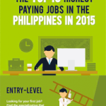 The Top 10 Highest Paying Jobs In The Philippines In 2015 [Infographic]