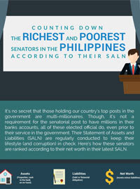 Richest Senators in the Philippines 2017