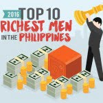 Top 10 Richest People in The Philippines 2016