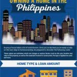 The Monthly Cost Of Owning A Home In The Philippines