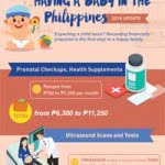 Cost of Having a Baby in the Philippines (2016 Update)