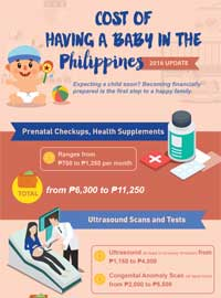 Find Out How Much it Costs to Have A Baby in the Philippines