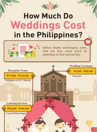 How much does a wedding cost in the philippines for 2016 junglespirit Image collections
