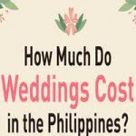 wedding cost featured image