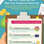 How To Prepare For a Mid-Year Financial Check-Up