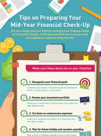 mid-year-financial-checkup-feature-image