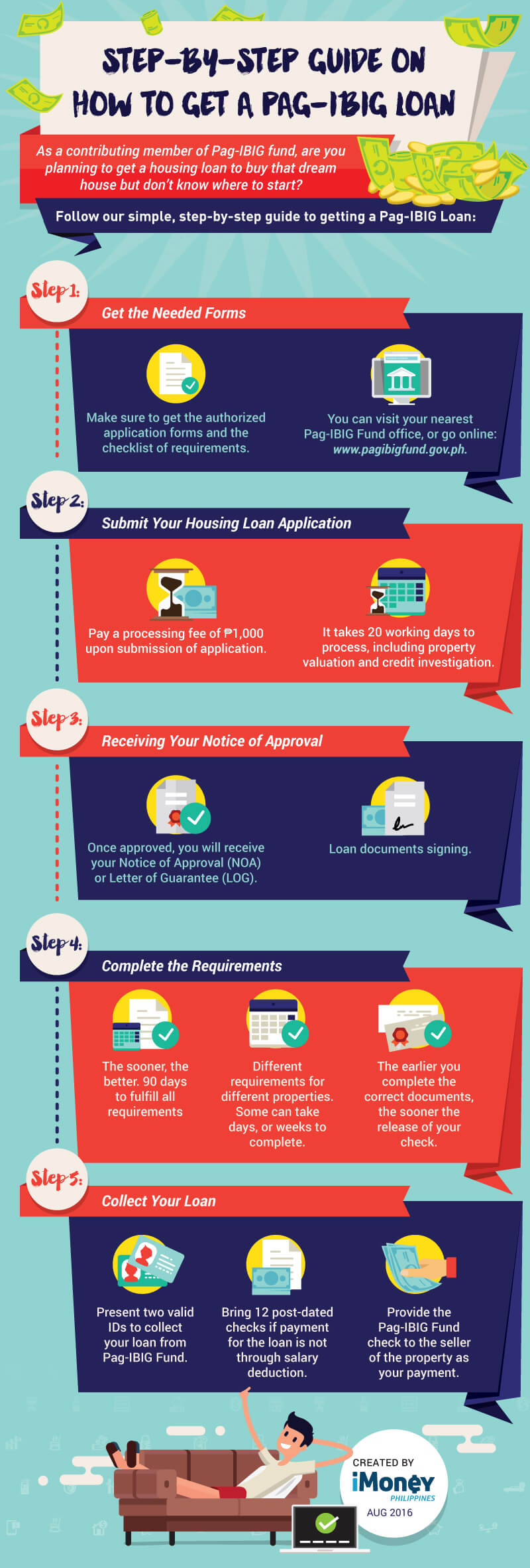 Infographic Guide on Getting a PAG-IBIG Loan image