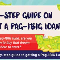 infographic guide on getting a pag-ibig loan feature image