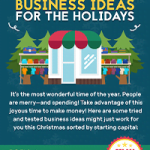 Holiday Business Ideas in Philippines Infographic thumbnail