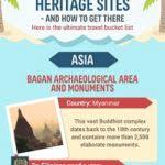 Unesco World Heritage Sites thumbnail image