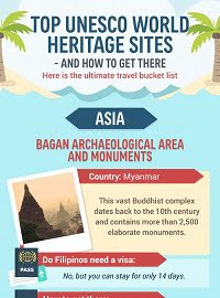 Unesco World Heritage Sites thumbnail image