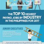 Highest Paying Jobs by Industry 2017 thumbnail