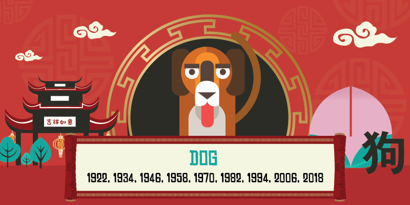 Year of the dog year list