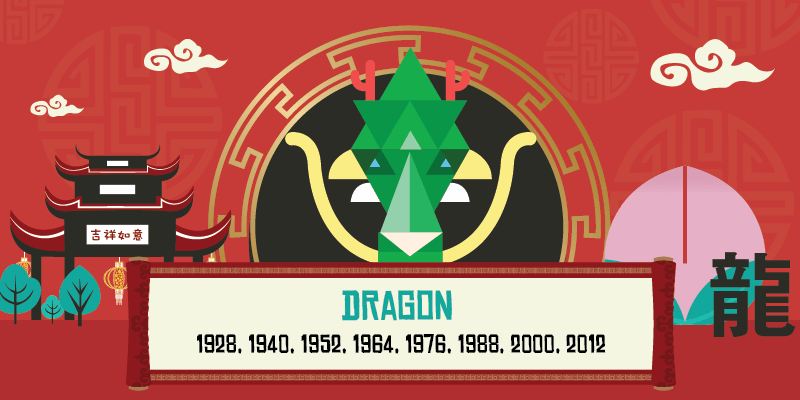 Year of the dragon year list
