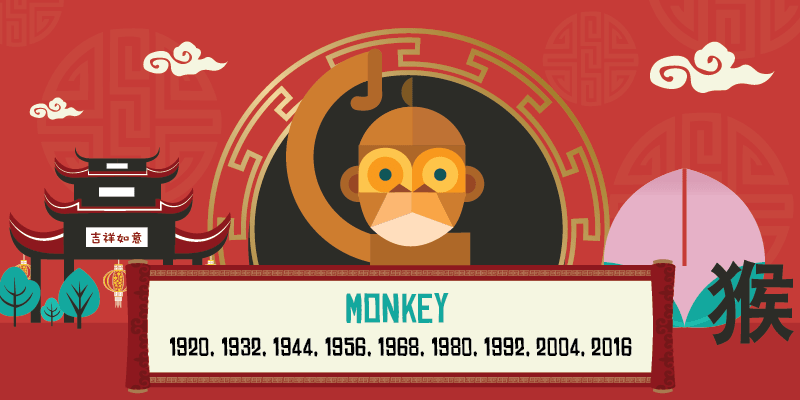 Year of the monkey year list