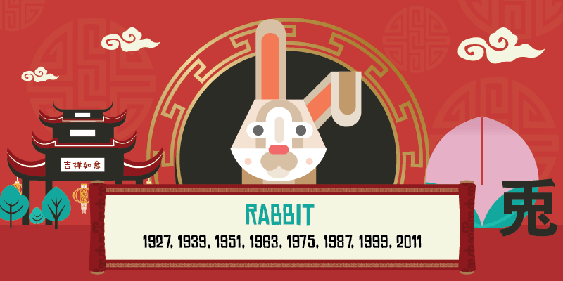 year of the rabbit year list