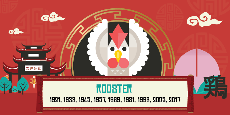 year of the rooster year list