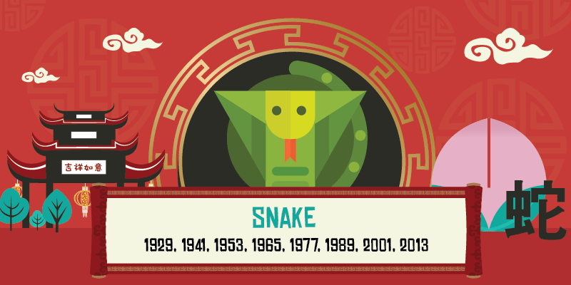 year of the snake year list