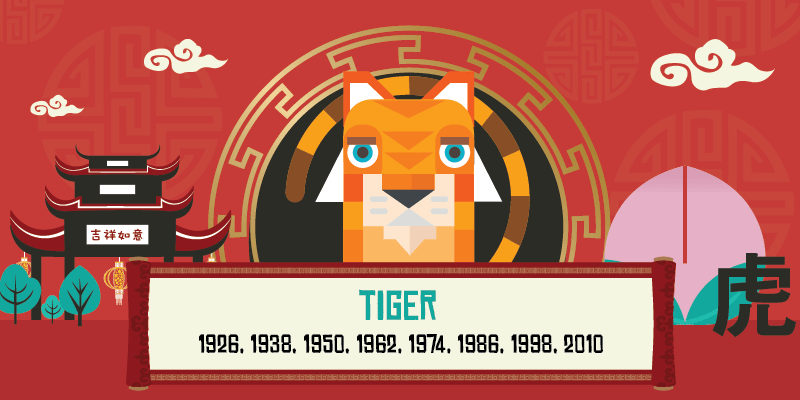 year of the tiger year list