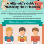How To Master Your Finances: A Millennial's Guide