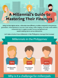 Millennials guide to finances