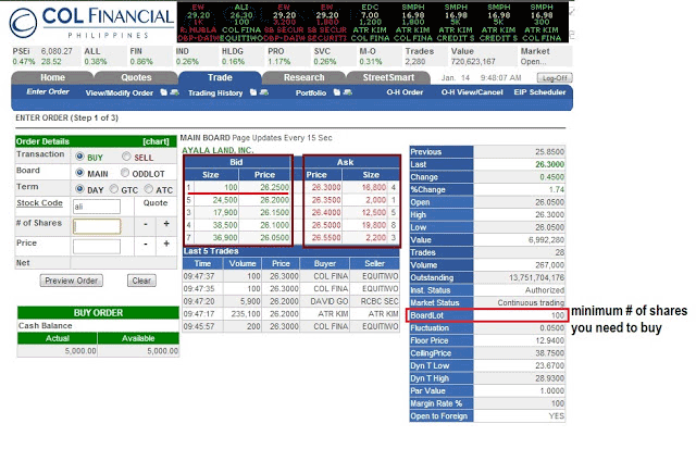 COL Financial Trade Section