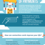 Everything You Need To Know About Using Contactless Payment Credit Cards
