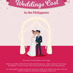 How Much Do Weddings Cost In The Philippines? (An Infographic)