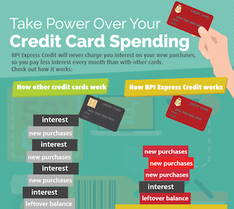 Take Power Over Your Credit Card Spending [Infographic]