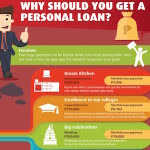 Reasons On Getting A Personal Loan Infographic