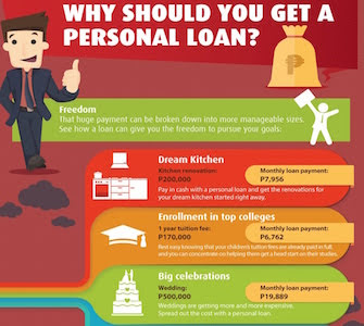 Get One Step Closer To Your Dreams With A Personal Loan [Infographic]