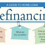 refinancing infographic philippines