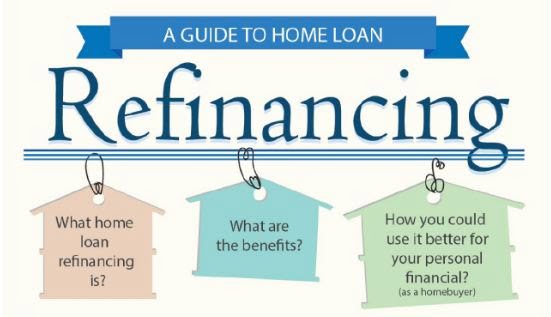 A Guide to Housing Loan Refinancing (Infographic)