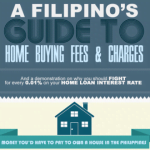 header graphic for info graphic on home buying fees and charges