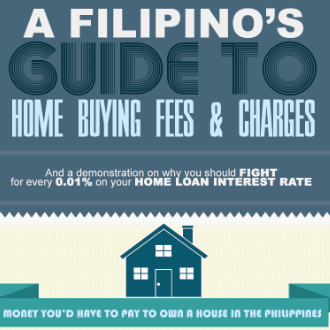 Filipino's Guide to Home Buying Fees & Charges | iMoney