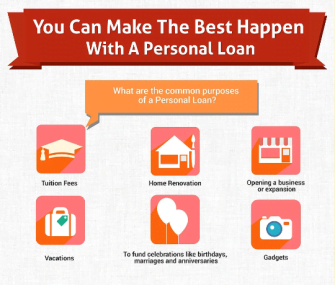 You Can Make The Best Happen With A Personal Loan [INFOGRAPHIC]