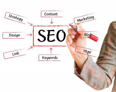 seo expert writing in a board of link building