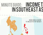 Income Tax In Southeast Asia Infographic thumbnail