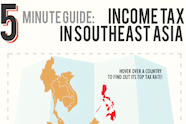 Income Tax In Southeast Asia [INFOGRAPHIC]
