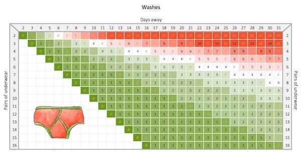 underwear chart