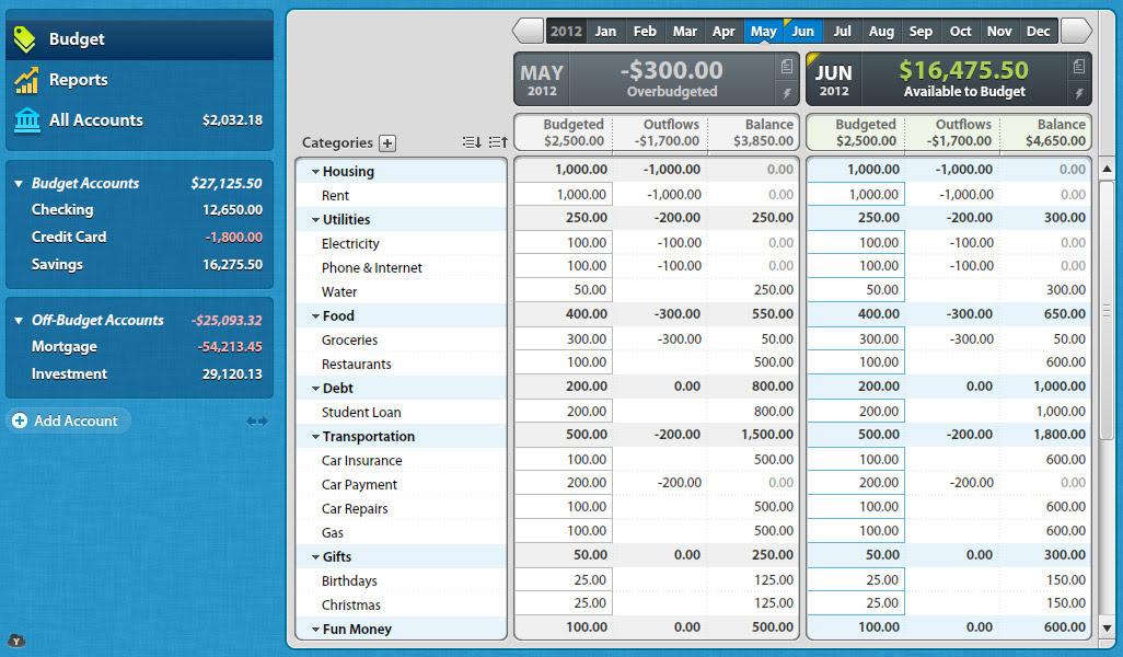 5 Finance Management Apps And Sites For Your Desktop